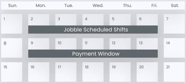 Jobble Payment Timeline